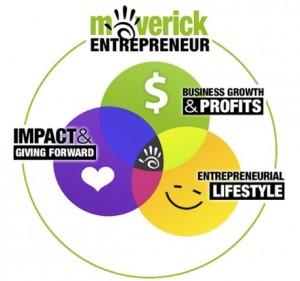 Maverick 3 pillars